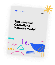 RevOp Maturity Model