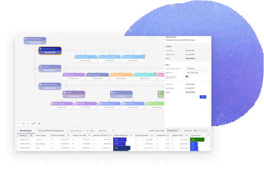 Easily implement Varicent Territory and Quota planning to your sales organization with tailored worfklows and diagnostics.