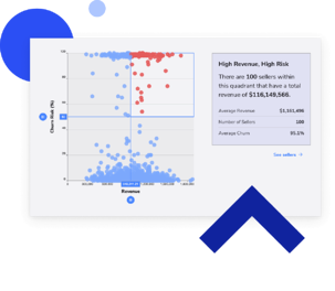 ai-driven-revenue-insights-improve-sales-strategy