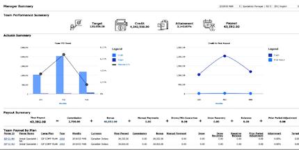 Varicent ICM Datasheet