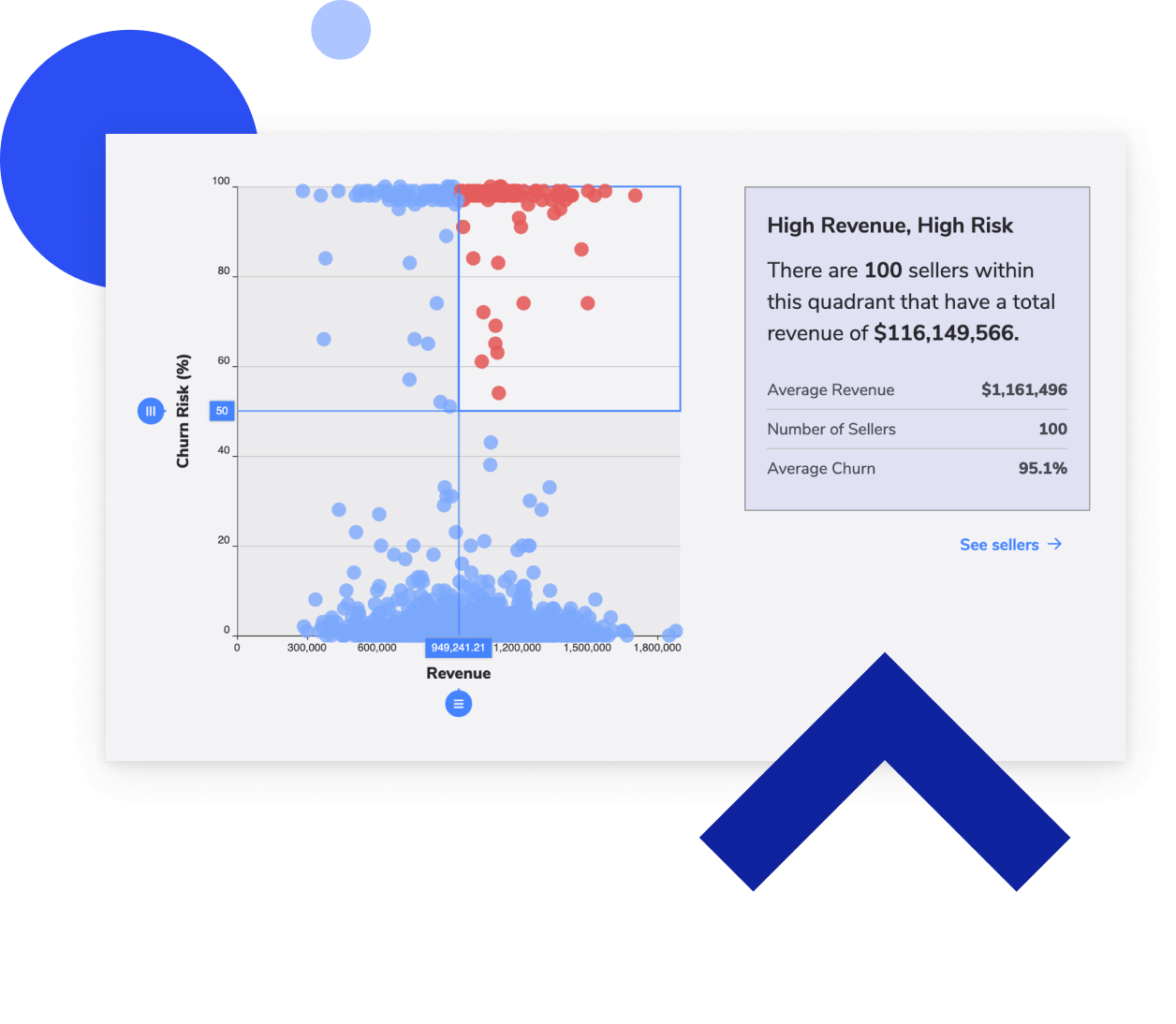 AI-driven insights to improve your sales strategy